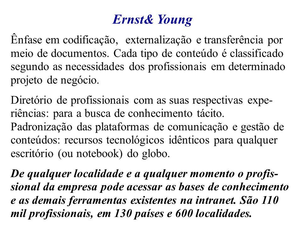 Ernst& Young Ênfase em codificação, externalização e transferência por meio de documentos. Cada tipo de conteúdo é classificado segundo as necessidade