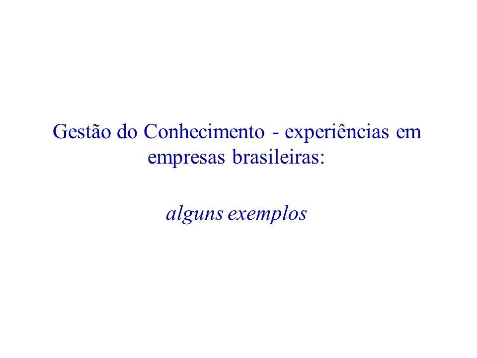 Gestão do Conhecimento - experiências em empresas brasileiras: alguns exemplos