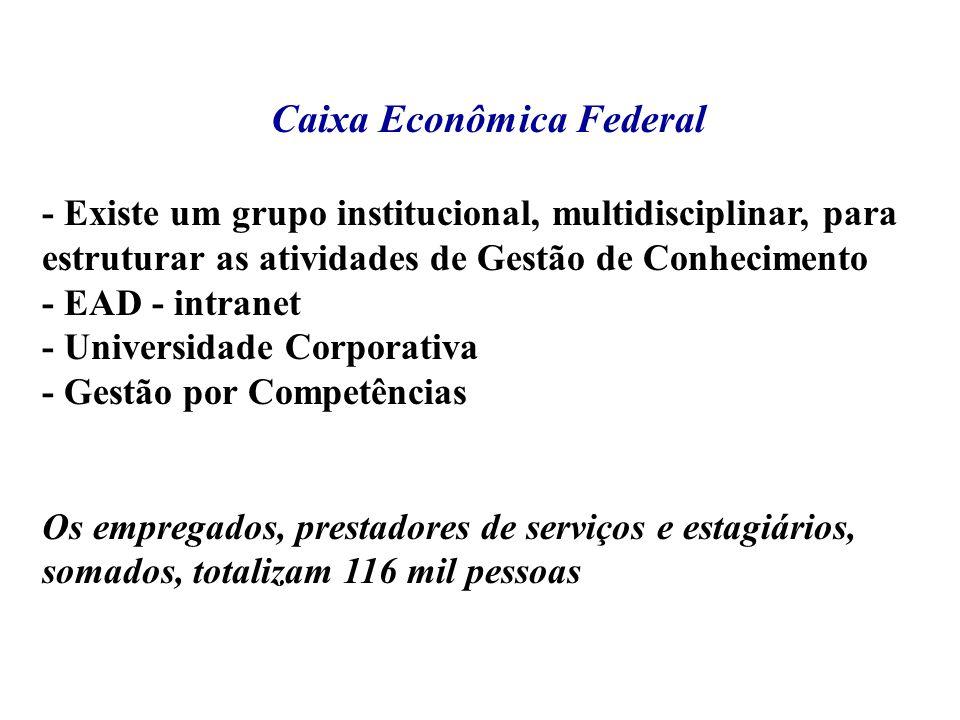 Caixa Econômica Federal - Existe um grupo institucional, multidisciplinar, para estruturar as atividades de Gestão de Conhecimento - EAD - intranet -