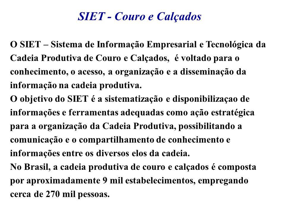 O SIET – Sistema de Informação Empresarial e Tecnológica da Cadeia Produtiva de Couro e Calçados, é voltado para o conhecimento, o acesso, a organizaç