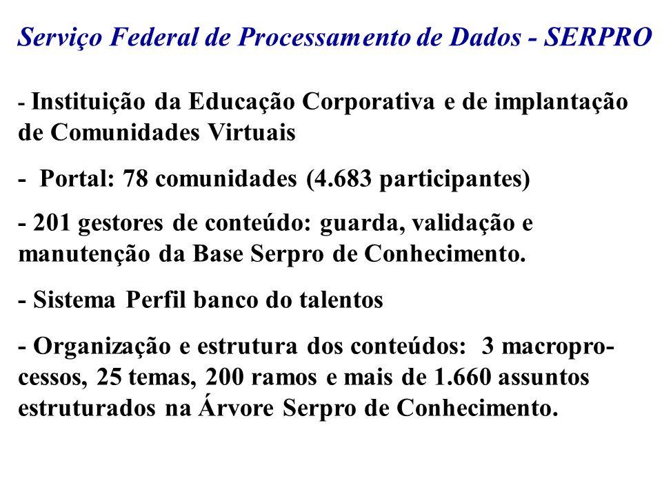 - Instituição da Educação Corporativa e de implantação de Comunidades Virtuais - Portal: 78 comunidades (4.683 participantes) - 201 gestores de conteú