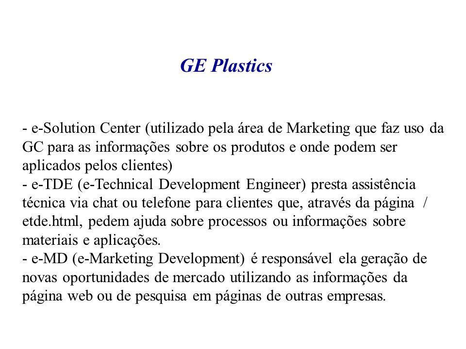 - e-Solution Center (utilizado pela área de Marketing que faz uso da GC para as informações sobre os produtos e onde podem ser aplicados pelos cliente