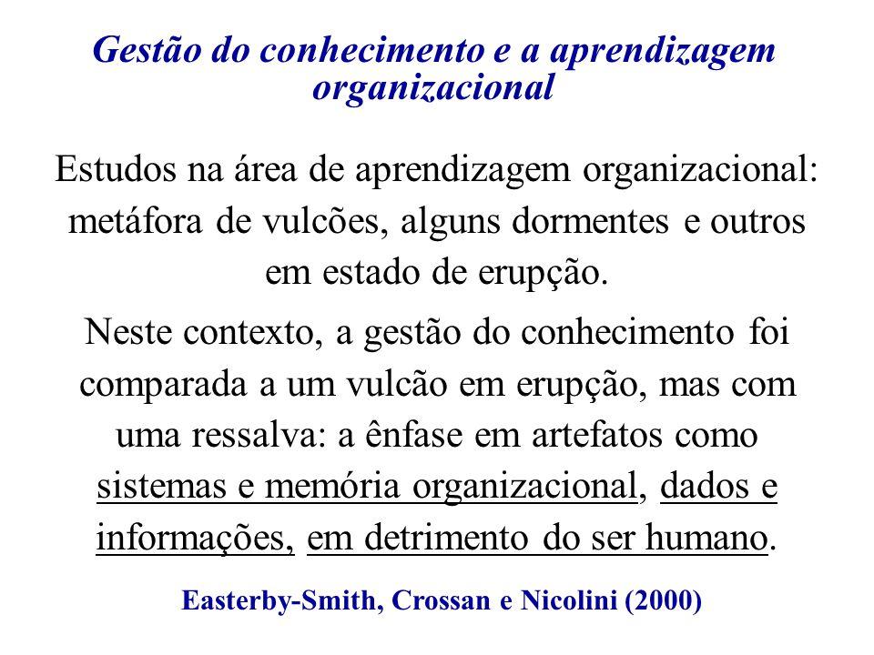 Gestão do conhecimento e a aprendizagem organizacional Estudos na área de aprendizagem organizacional: metáfora de vulcões, alguns dormentes e outros