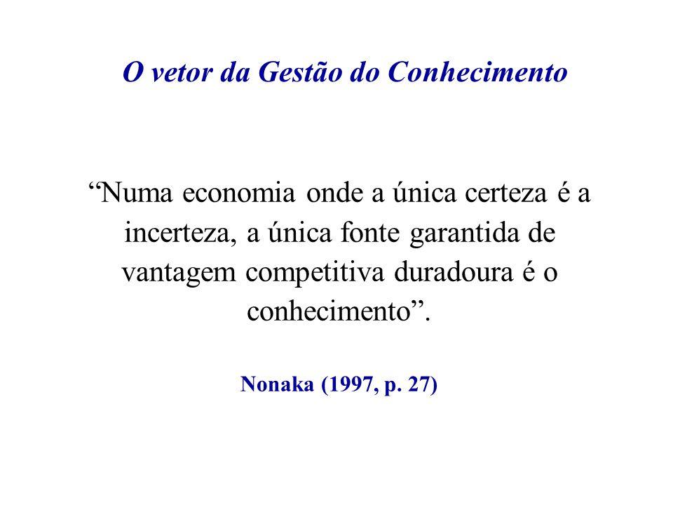 Numa economia onde a única certeza é a incerteza, a única fonte garantida de vantagem competitiva duradoura é o conhecimento. Nonaka (1997, p. 27) O v
