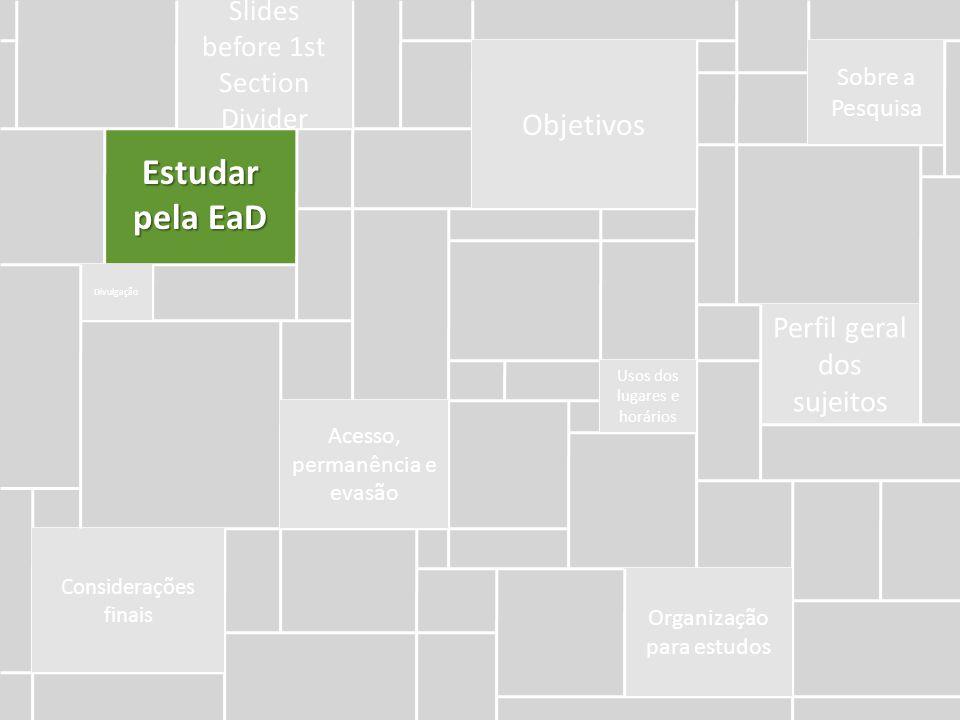 Estudar pela EaD Slides before 1st Section Divider Objetivos Sobre a Pesquisa Perfil geral dos sujeitos Usos dos lugares e horários Organização para e