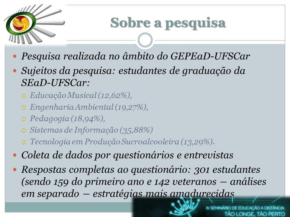 Pesquisa realizada no âmbito do GEPEaD-UFSCar Sujeitos da pesquisa: estudantes de graduação da SEaD-UFSCar: Educação Musical (12,62%), Engenharia Ambi