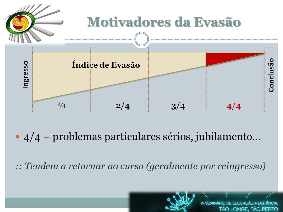 Ingresso ¼2/43/44/4 Conclusão Motivadores da Evasão 4/4 – problemas particulares sérios, jubilamento... :: Tendem a retornar ao curso (geralmente por