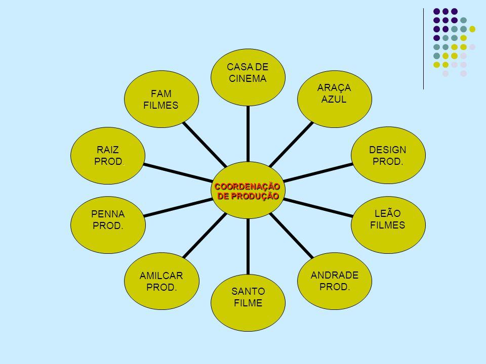 COORDENAÇÃO DE PRODUÇÃO CASA DE CINEMA ARAÇA AZUL DESIGN PROD. LEÃO FILMES ANDRADE PROD. SANTO FILME AMILCAR PROD. PENNA PROD. RAIZ. PROD. FAM FILMES