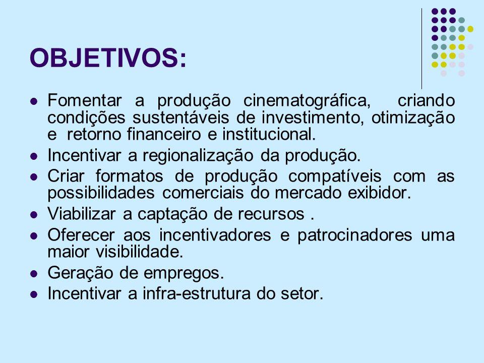 OBJETIVOS: Fomentar a produção cinematográfica, criando condições sustentáveis de investimento, otimização e retorno financeiro e institucional. Incen