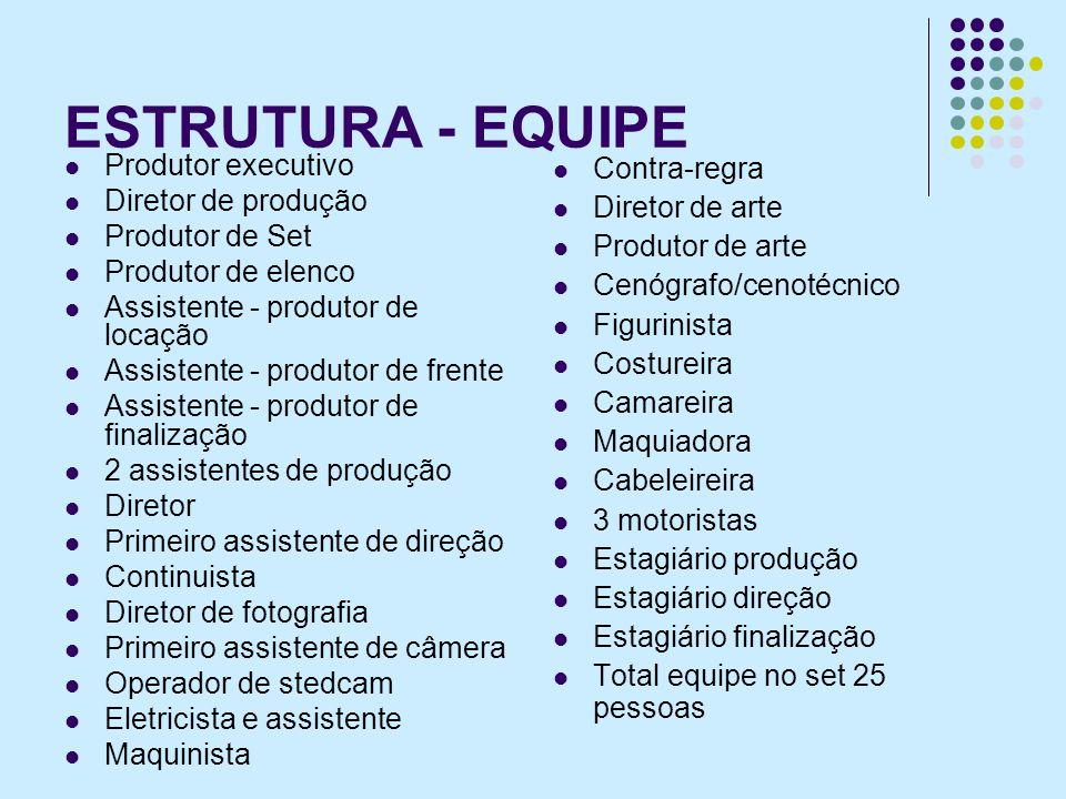 ESTRUTURA - EQUIPE Produtor executivo Diretor de produção Produtor de Set Produtor de elenco Assistente - produtor de locação Assistente - produtor de