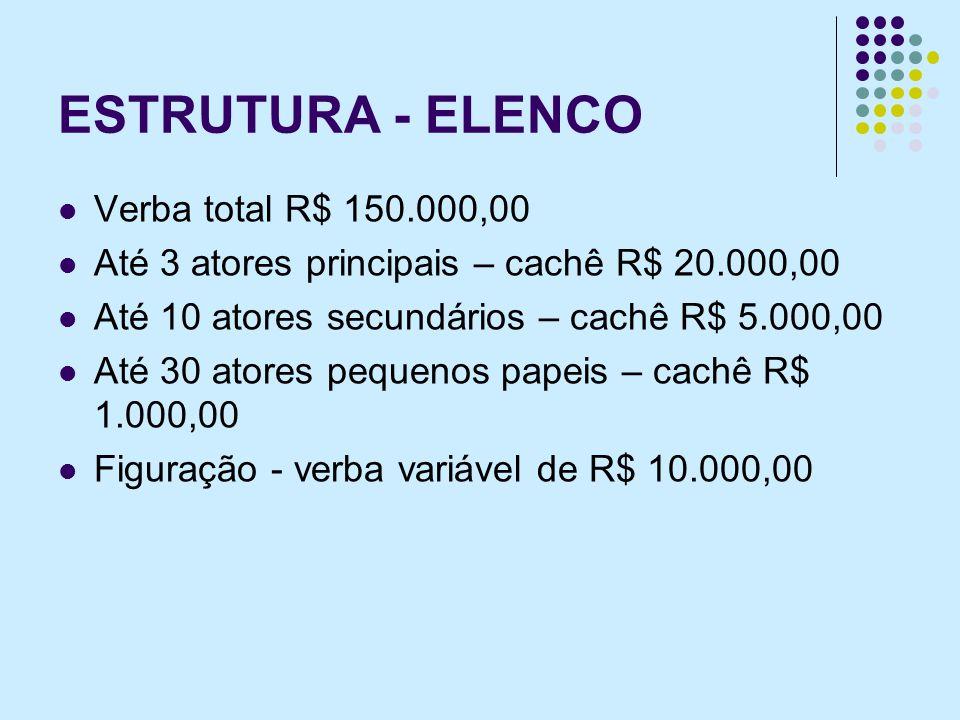 ESTRUTURA - ELENCO Verba total R$ 150.000,00 Até 3 atores principais – cachê R$ 20.000,00 Até 10 atores secundários – cachê R$ 5.000,00 Até 30 atores
