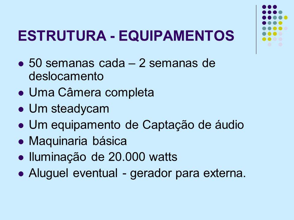 ESTRUTURA - EQUIPAMENTOS 50 semanas cada – 2 semanas de deslocamento Uma Câmera completa Um steadycam Um equipamento de Captação de áudio Maquinaria básica Iluminação de 20.000 watts Aluguel eventual - gerador para externa.