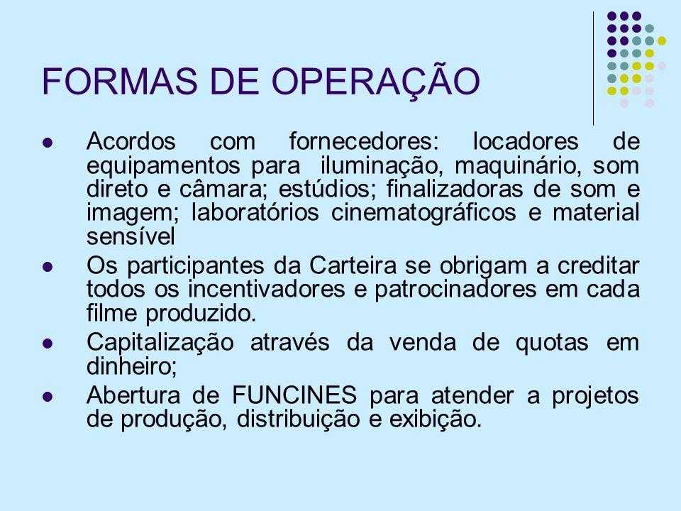 FORMAS DE OPERAÇÃO Acordos com fornecedores: locadores de equipamentos para iluminação, maquinário, som direto e câmara; estúdios; finalizadoras de so