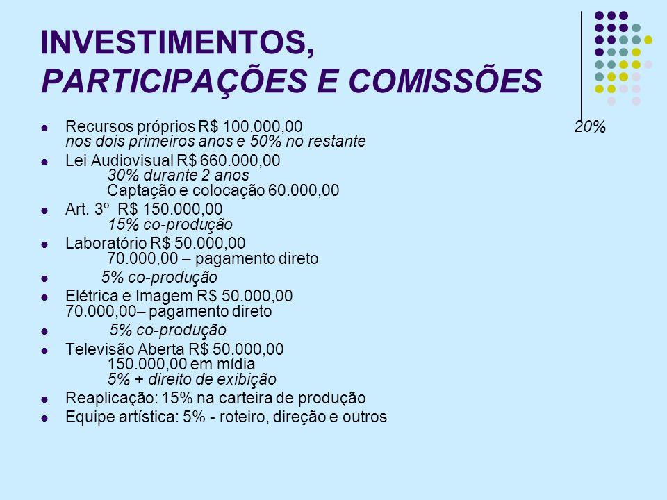 INVESTIMENTOS, PARTICIPAÇÕES E COMISSÕES Recursos próprios R$ 100.000,00 20% nos dois primeiros anos e 50% no restante Lei Audiovisual R$ 660.000,00 3