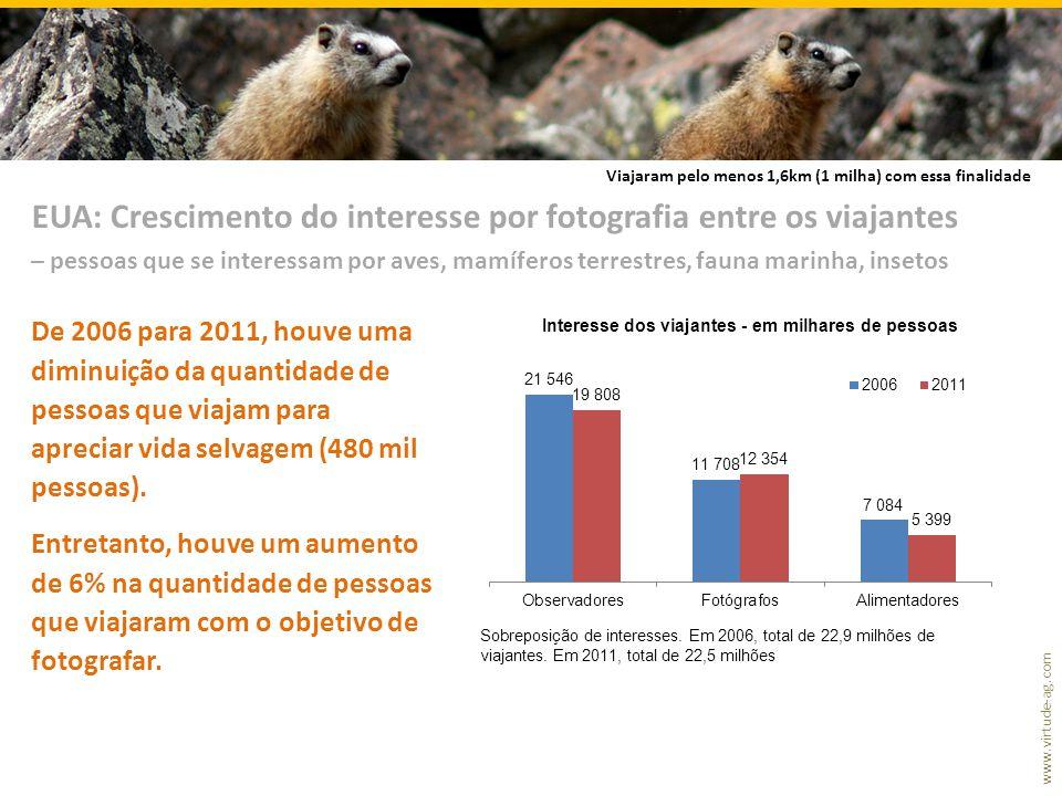 www.virtude-ag.com De 2006 para 2011, houve uma diminuição da quantidade de pessoas que viajam para apreciar vida selvagem (480 mil pessoas).