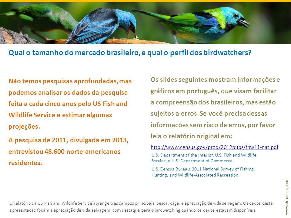 www.virtude-ag.com Não temos pesquisas aprofundadas, mas podemos analisar os dados da pesquisa feita a cada cinco anos pelo US Fish and Wildlife Service e estimar algumas projeções.