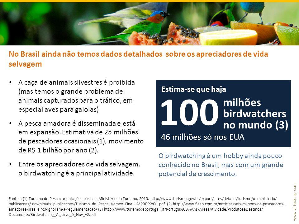 www.virtude-ag.com Viajantes interessados em alimentar, observar ou fotografar animais silvestres.