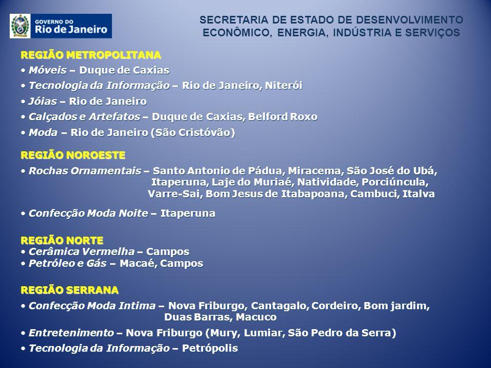 REGIÃO METROPOLITANA Móveis – Duque de Caxias Móveis – Duque de Caxias Tecnologia da Informação – Rio de Janeiro, Niterói Tecnologia da Informação – R