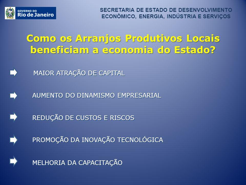 SECRETARIA DE ESTADO DE DESENVOLVIMENTO ECONÔMICO, ENERGIA, INDÚSTRIA E SERVIÇOS Como os Arranjos Produtivos Locais beneficiam a economia do Estado? M