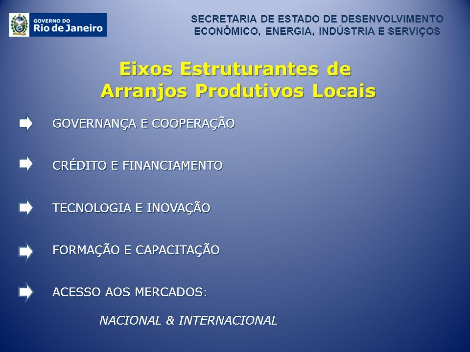 Eixos Estruturantes de Arranjos Produtivos Locais Arranjos Produtivos Locais SECRETARIA DE ESTADO DE DESENVOLVIMENTO ECONÔMICO, ENERGIA, INDÚSTRIA E S