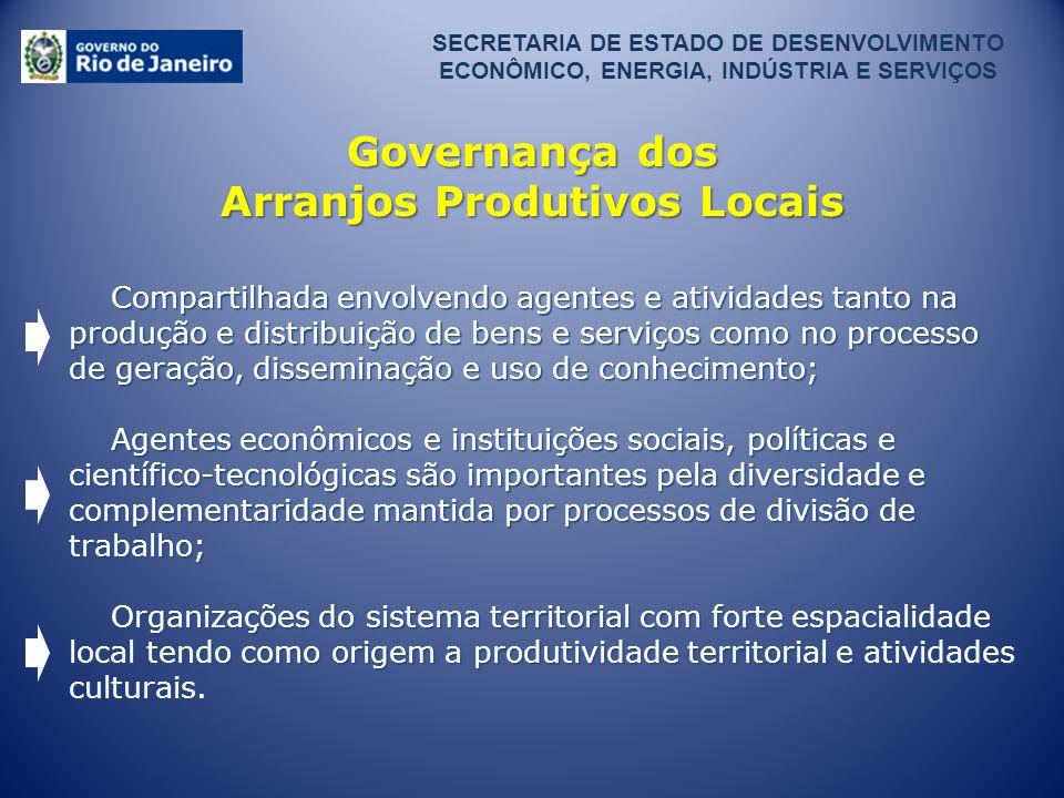 SECRETARIA DE ESTADO DE DESENVOLVIMENTO ECONÔMICO, ENERGIA, INDÚSTRIA E SERVIÇOS Governança dos Arranjos Produtivos Locais Compartilhada envolvendo ag
