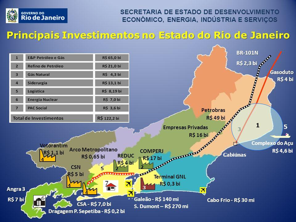 Cabiúnas 3 Gasoduto R$ 4 bi 3 Terminal GNL R$ 0,3 bi 1 Petrobras R$ 49 bi Empresas Privadas R$ 16 bi 2 2 REDUC R$ 4 bi COMPERJ R$ 17 bi 4 4 CSA - R$ 7
