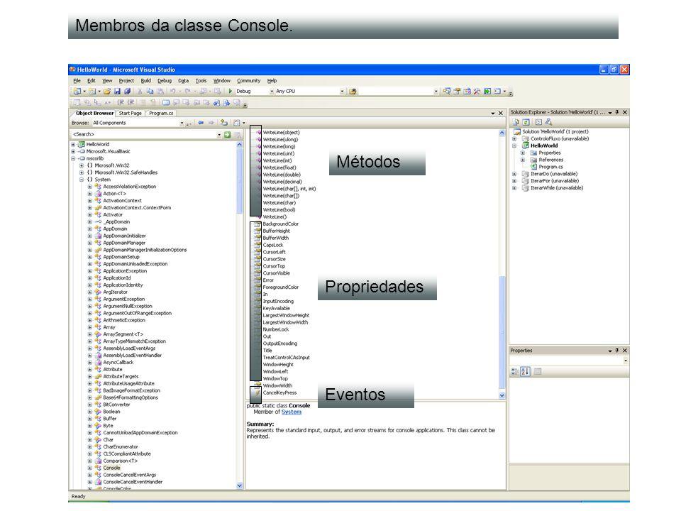 Métodos Membros da classe Console. Propriedades Eventos