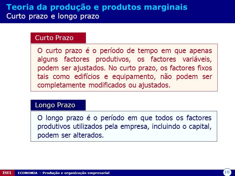 10 ISEL ECONOMIA – Produção e organização empresarial Teoria da produção e produtos marginais Curto prazo e longo prazo Curto Prazo O curto prazo é o