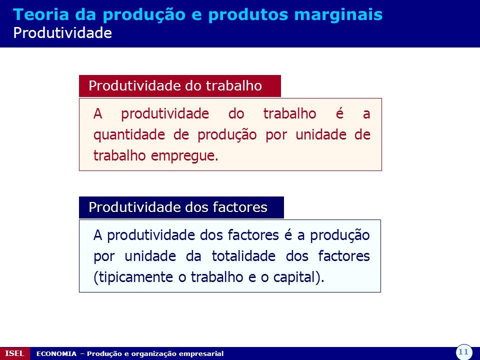 11 ISEL ECONOMIA – Produção e organização empresarial Teoria da produção e produtos marginais Produtividade Produtividade do trabalho A produtividade