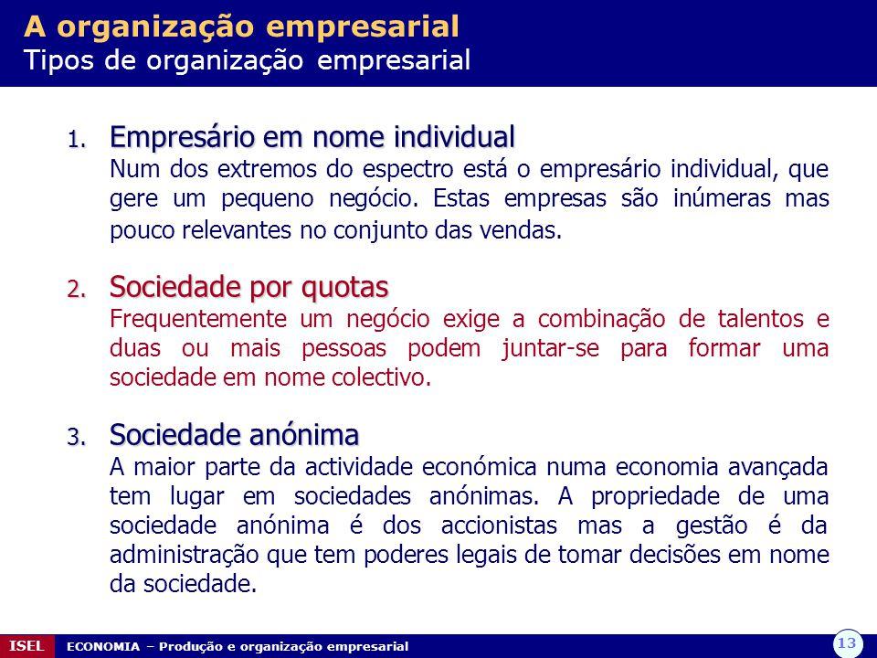 13 ISEL ECONOMIA – Produção e organização empresarial A organização empresarial Tipos de organização empresarial 1. Empresário em nome individual Num