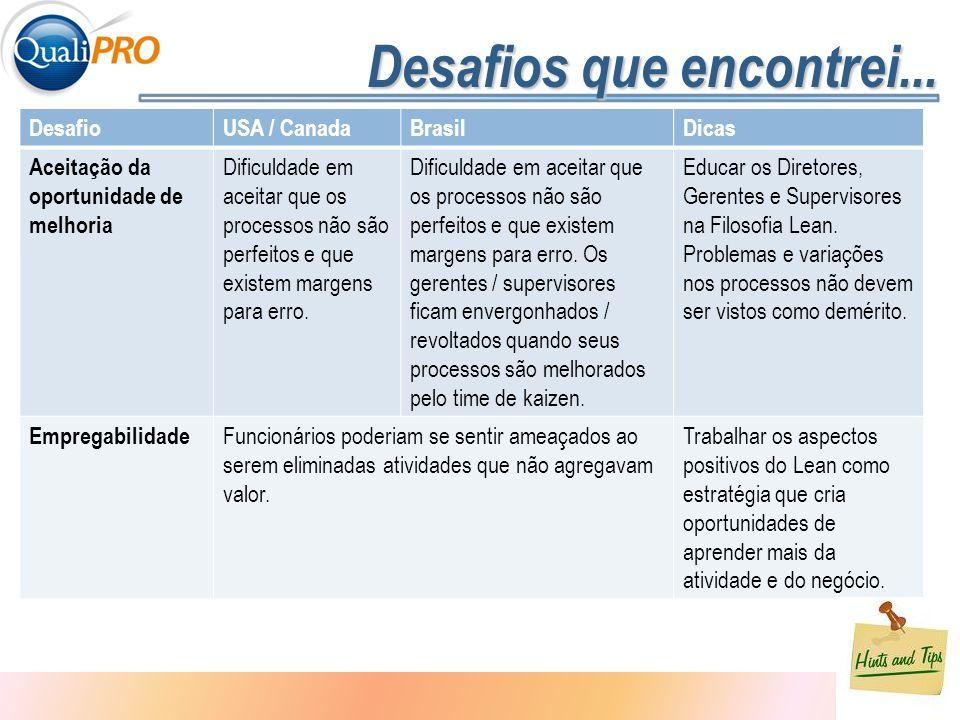 1 - 10 QualiPRO - Soluções em Qualidade e Produtividade Site: www.qualiprosolutions.com Email - Fone: andre@qualiprosolutions.com – 47 8461 7070 andre@qualiprosolutions.com Contato...
