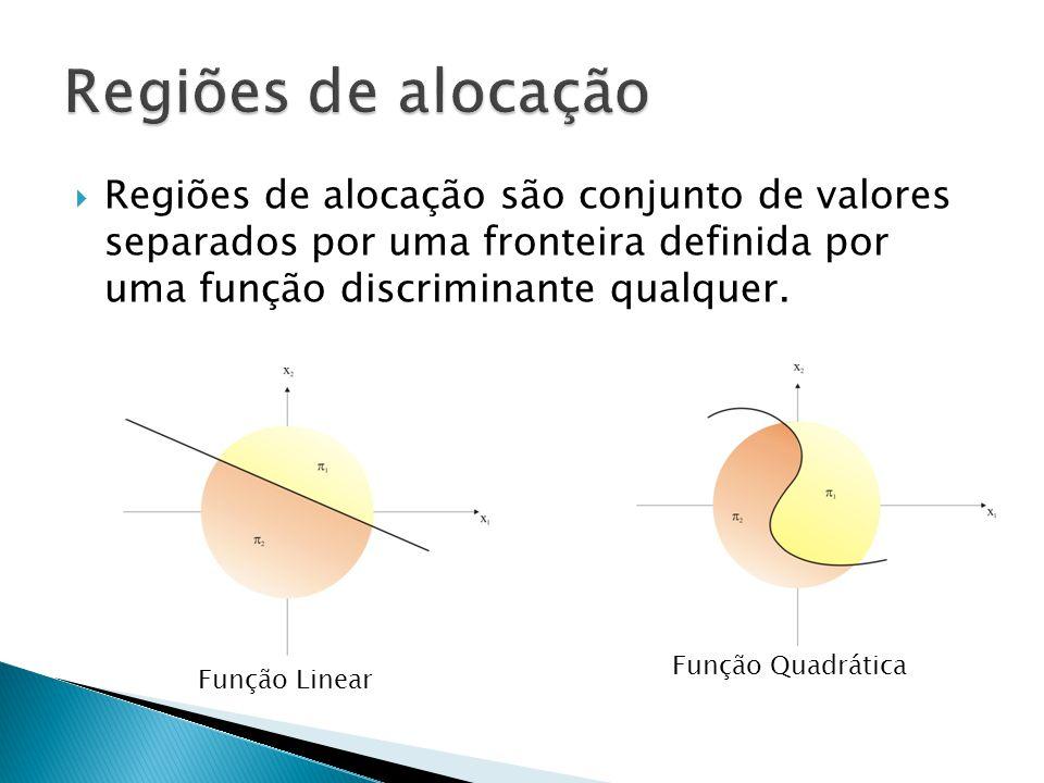 Regiões de alocação são conjunto de valores separados por uma fronteira definida por uma função discriminante qualquer. Função Linear Função Quadrátic