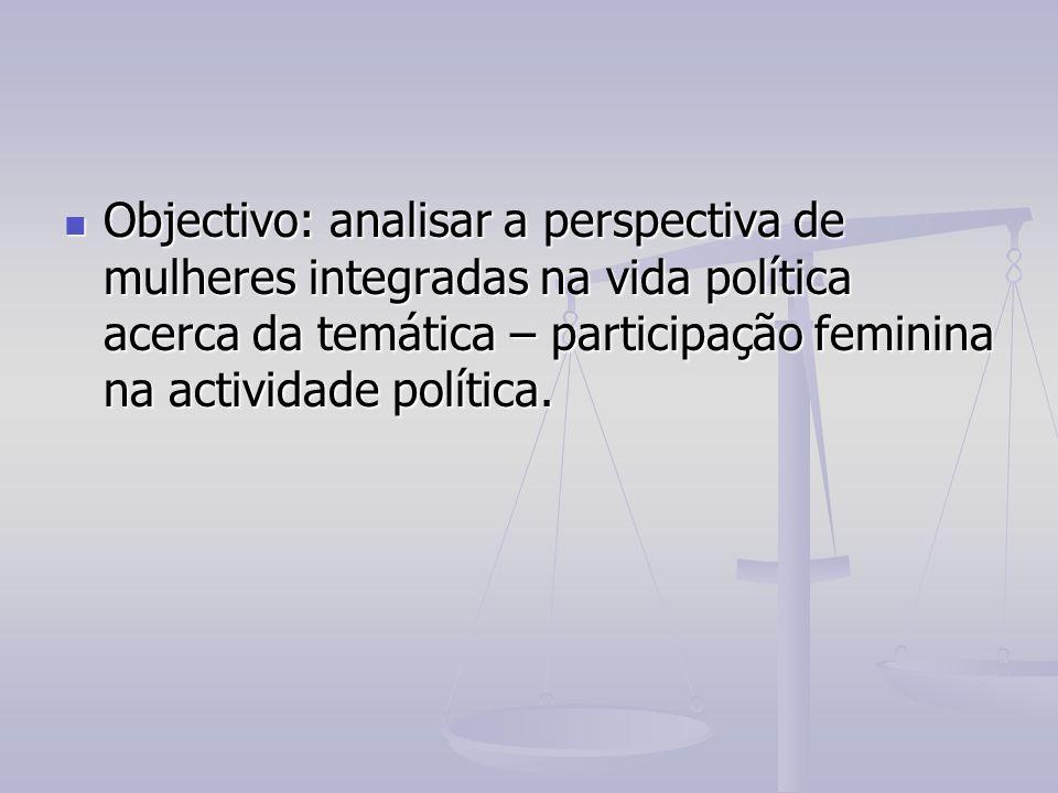 Objectivo: analisar a perspectiva de mulheres integradas na vida política acerca da temática – participação feminina na actividade política.
