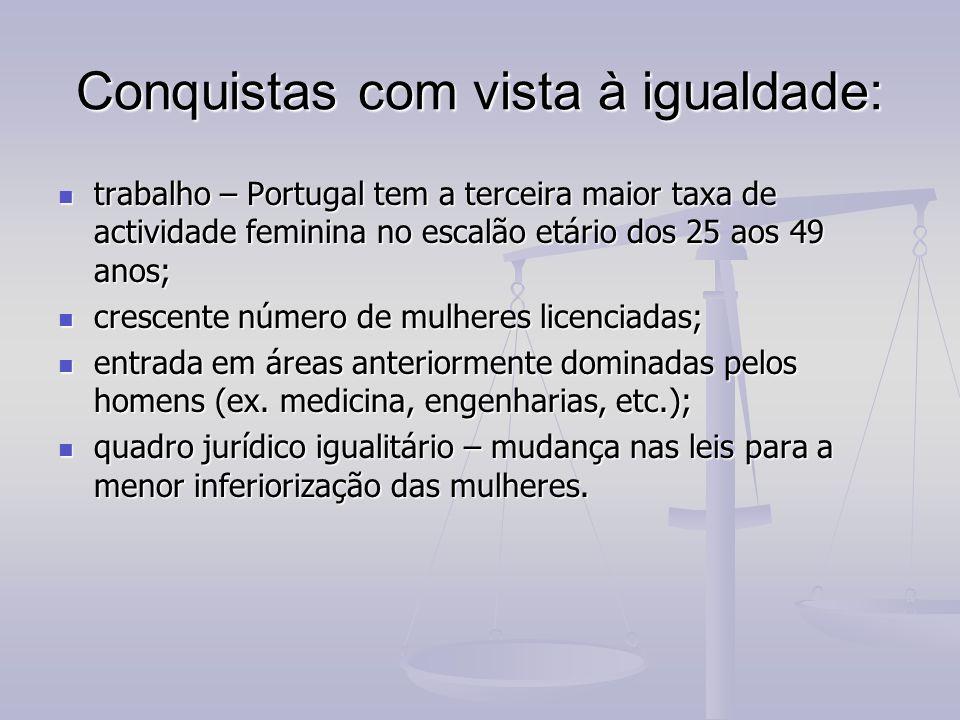 Conquistas com vista à igualdade: trabalho – Portugal tem a terceira maior taxa de actividade feminina no escalão etário dos 25 aos 49 anos; trabalho – Portugal tem a terceira maior taxa de actividade feminina no escalão etário dos 25 aos 49 anos; crescente número de mulheres licenciadas; crescente número de mulheres licenciadas; entrada em áreas anteriormente dominadas pelos homens (ex.