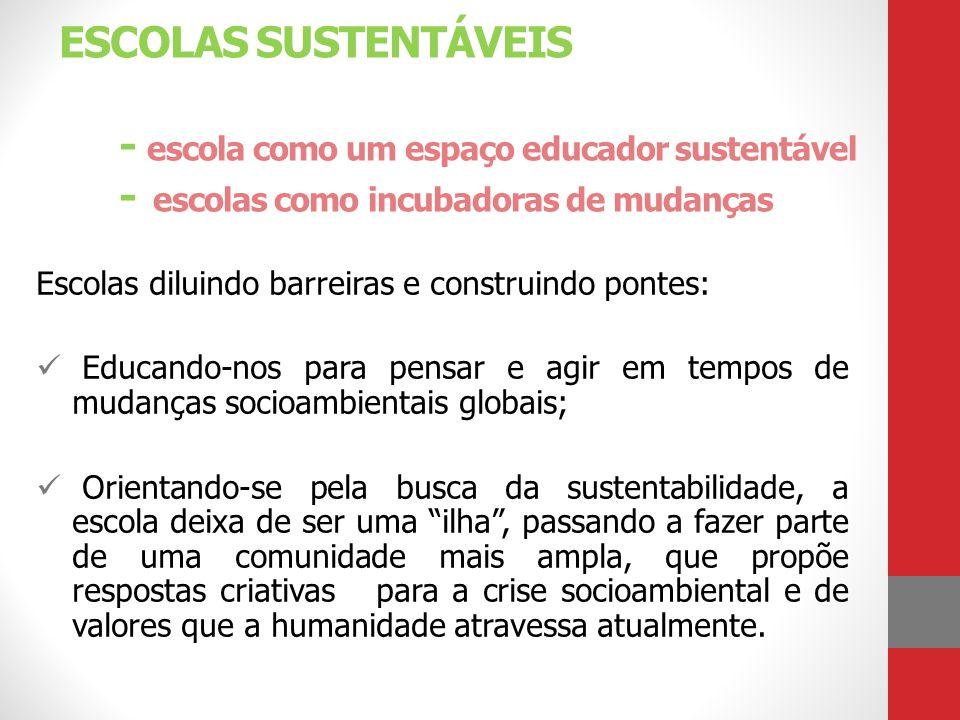 ESCOLAS SUSTENTÁVEIS - escola como um espaço educador sustentável - escolas como incubadoras de mudanças Escolas diluindo barreiras e construindo pont