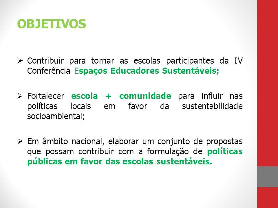 OBJETIVOS Contribuir para tornar as escolas participantes da IV Conferência Espaços Educadores Sustentáveis; Fortalecer escola + comunidade para influ
