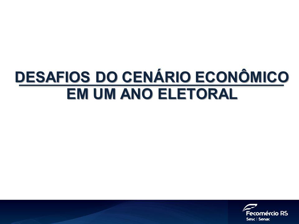 DESAFIOS DO CENÁRIO ECONÔMICO EM UM ANO ELETORAL
