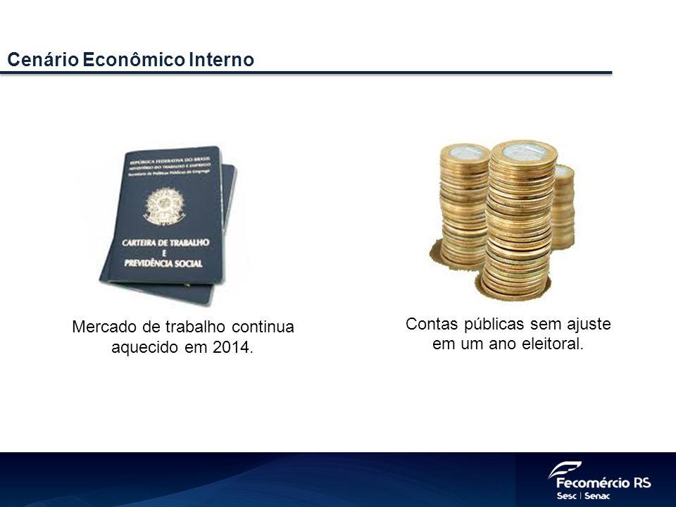 Cenário Econômico Interno Mercado de trabalho continua aquecido em 2014. Contas públicas sem ajuste em um ano eleitoral.