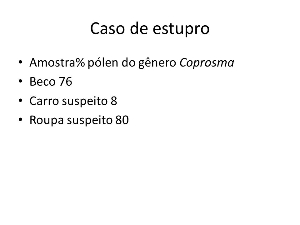 Caso de estupro Amostra% pólen do gênero Coprosma Beco 76 Carro suspeito 8 Roupa suspeito 80