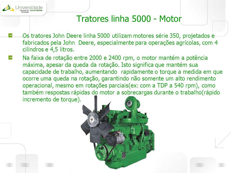 Tratores linha 5000 - Motor Os tratores John Deere linha 5000 utilizam motores série 350, projetados e fabricados pela John Deere, especialmente para