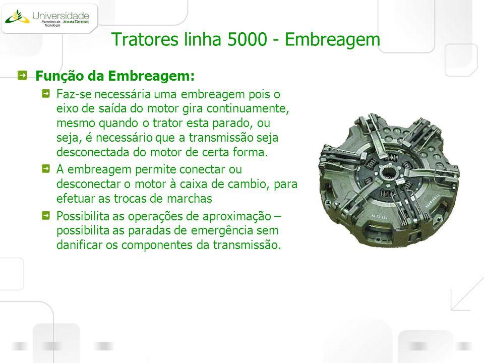 Tratores linha 5000 - Embreagem Função da Embreagem: Faz-se necessária uma embreagem pois o eixo de saída do motor gira continuamente, mesmo quando o