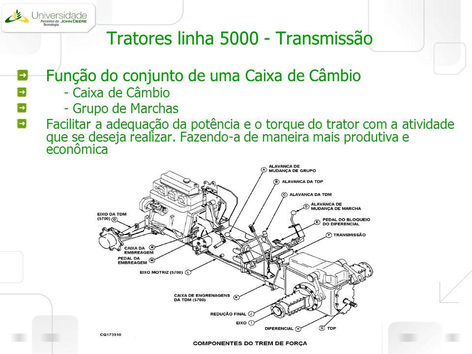 Tratores linha 5000 - Transmissão Função do conjunto de uma Caixa de Câmbio - Caixa de Câmbio - Grupo de Marchas Facilitar a adequação da potência e o