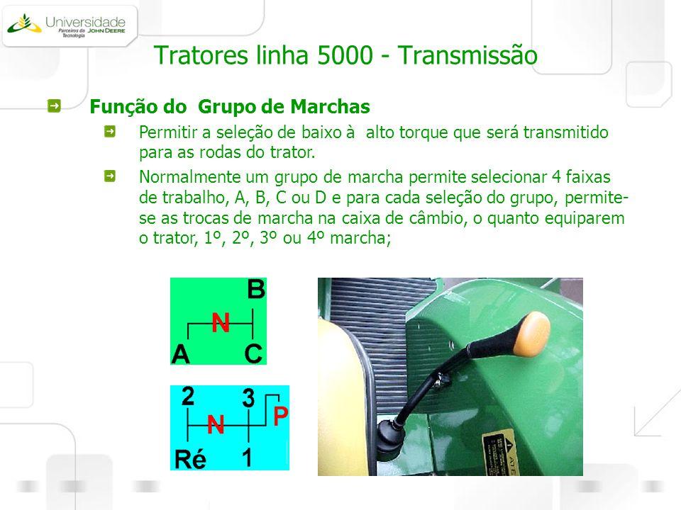 Tratores linha 5000 - Transmissão Função do Grupo de Marchas Permitir a seleção de baixo à alto torque que será transmitido para as rodas do trator. N