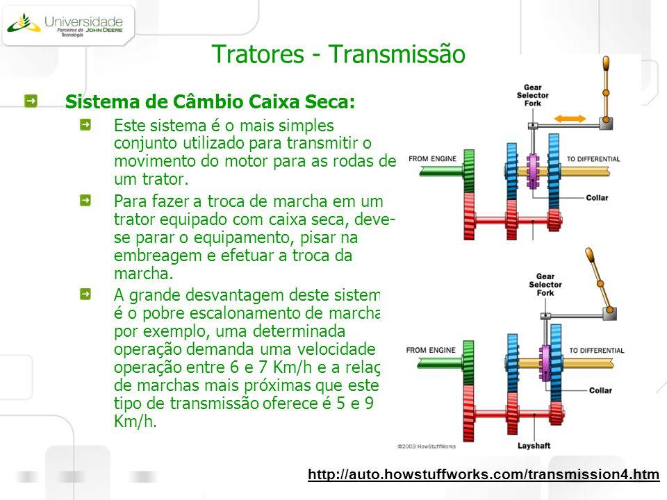Sistema de Câmbio Caixa Seca: Este sistema é o mais simples conjunto utilizado para transmitir o movimento do motor para as rodas de um trator. Para f