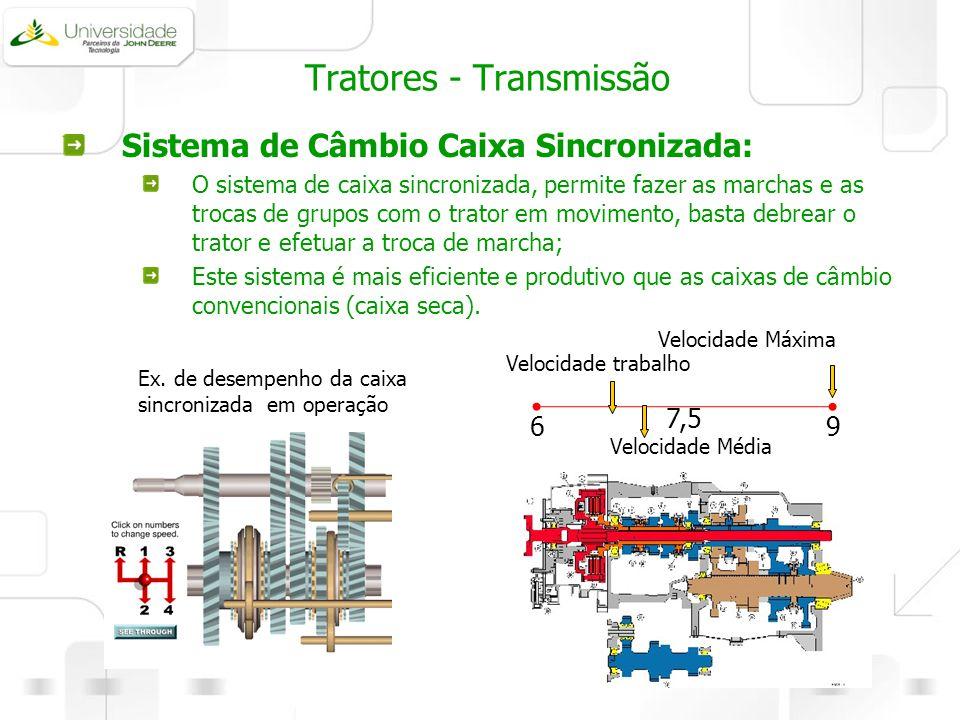 Sistema de Câmbio Caixa Sincronizada: O sistema de caixa sincronizada, permite fazer as marchas e as trocas de grupos com o trator em movimento, basta