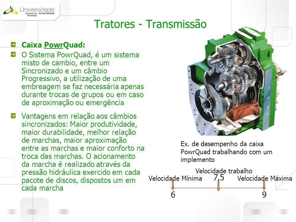 Tratores - Transmissão Caixa PowrQuad: O Sistema PowrQuad, é um sistema misto de cambio, entre um Sincronizado e um câmbio Progressivo, a utilização d