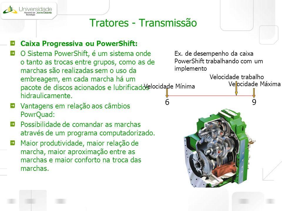 Tratores - Transmissão Caixa Progressiva ou PowerShift: O Sistema PowerShift, é um sistema onde o tanto as trocas entre grupos, como as de marchas são