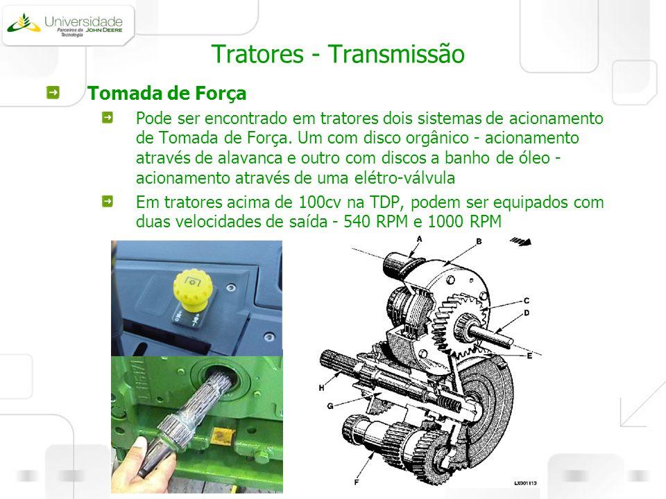 Tratores - Transmissão Tomada de Força Pode ser encontrado em tratores dois sistemas de acionamento de Tomada de Força. Um com disco orgânico - aciona