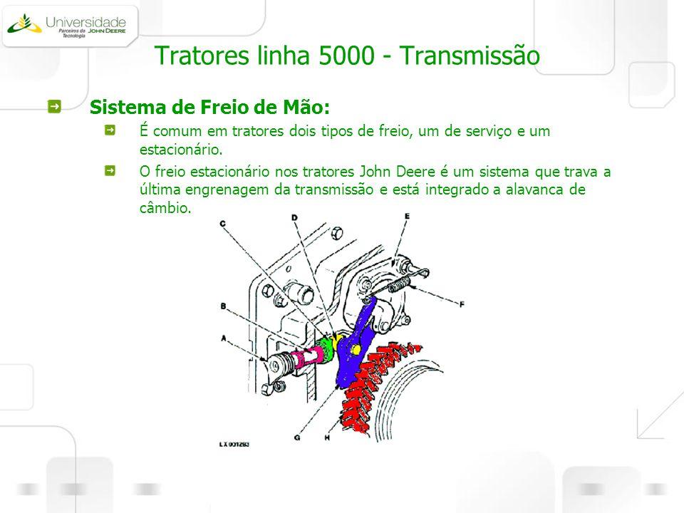 Sistema de Freio de Mão: É comum em tratores dois tipos de freio, um de serviço e um estacionário. O freio estacionário nos tratores John Deere é um s