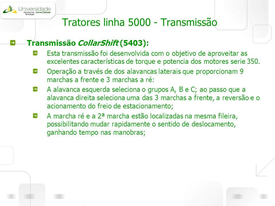 Transmissão CollarShift (5403): Esta transmissão foi desenvolvida com o objetivo de aproveitar as excelentes características de torque e potencia dos
